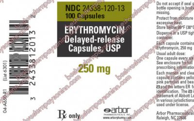 Drug Results for Acti-thiamine caplet 100mg Chloride